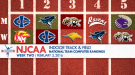 New Mexico JC Women Overtake Top of NJCAA Rankings