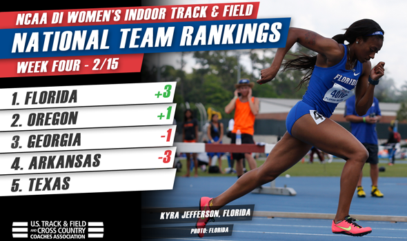 New No. 1 Chomps Its Way To Top Of Women's NCAA DI Rankings
