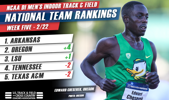 Defending Champ Oregon Surges in NCAA DI Men's Rankings