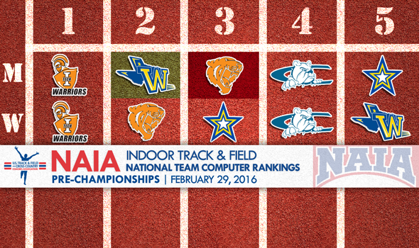 Pre-Championship Rankings Shed Light On Upcoming NAIA ITF Championships