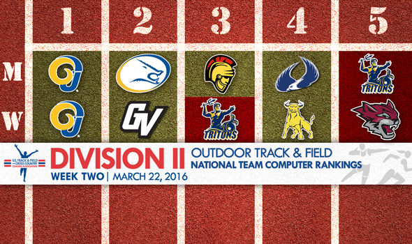Angelo State Leads 2nd NCAA DII Outdoor National Team Rankings