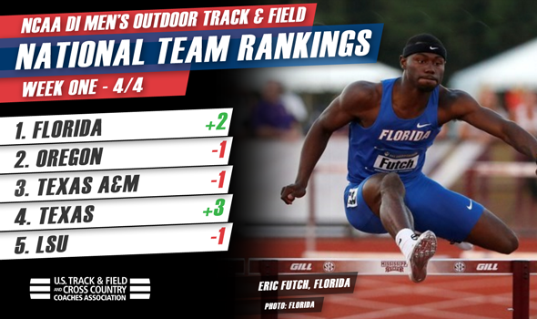 Florida Men Overtake Oregon Atop NCAA DI  National Rankings