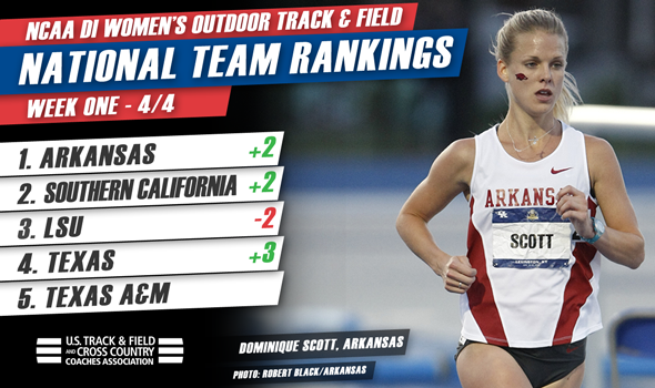 Jumbled NCAA DI Women's Rankings Find Arkansas On Top After First Month