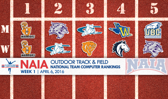 Indiana Tech Teams Pace First NAIA Outdoor National Team Rankings