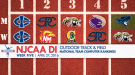 NJCAA DI Rankings Continue To Take Shape As Season Progresses