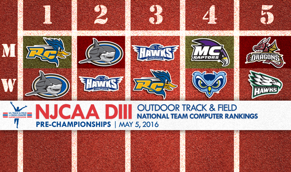Pre-NJCAA DIII Championships National Rankings Revealed