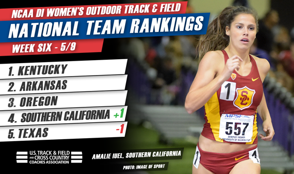 NCAA D1 Women's Rankings Settle Down With Conference Championships Approaching