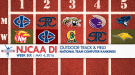 Crunch Time Changes Complexion Of NJCAA DI Rankings