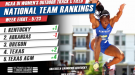 Kentucky, Arkansas Lead Way In NCAA DI Women's Rankings Ahead Of NCAA Prelims