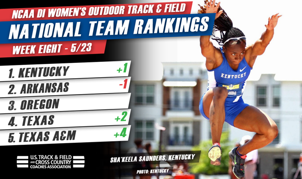 Kentucky, Arkansas Lead Way In NCAA DI Women's Rankings Ahead Of NCAA Prelims