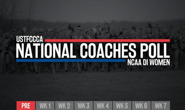 Defending Champion New Mexico Headlines NCAA DI Women's Preseason Coaches' Poll