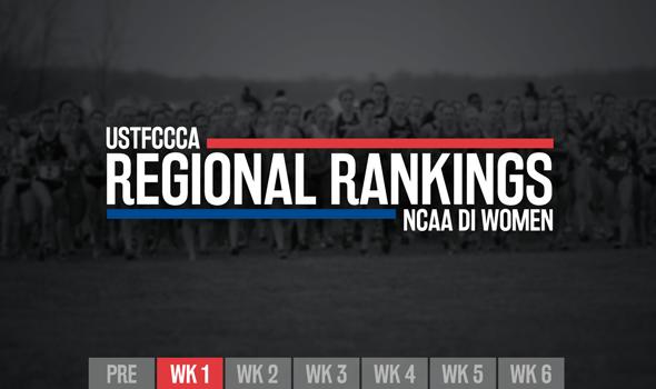 NCAA DI Women's Week 1 Regional Rankings Released