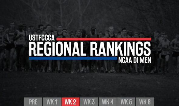 Two Months Before NCAAs, DI Men's Regional Rankings Taking Shape