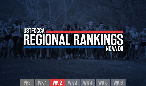 Two New No. 1 Teams in Latest NCAA DII Regional Rankings