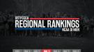 Panorama Farms & Griak Shake Up New DI Men's Regional Rankings
