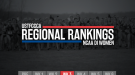 NCAA DI Women's XC Regional Rankings Change After Busy Weekend