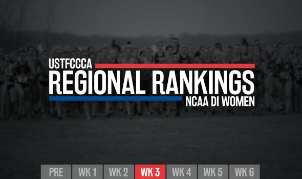 NCAA DI Women's XC Regional Rankings Change After Busy Weekend