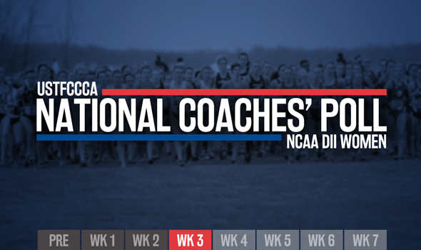 Griak Results Alter NCAA DII Women's National Coaches' Poll