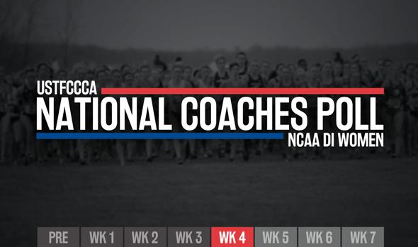 Two New Top-5 Teams In NCAA DI Women's XC Coaches' Poll