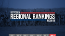 Final DII Regional Rankings Set the Stage for Region Championships