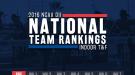 Preseason NCAA DII Indoor T&F National Rankings Announced