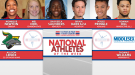 NCAA & NJCAA Indoor T&F National Athletes of the Week (December 13)