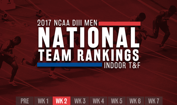 Teams Shuffle In NCAA DIII Men's ITF Rankings
