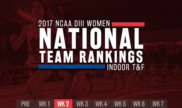 Tight Quarters In NCAA DIII Women's ITF Rankings