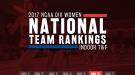 Winds Of Change Impact NCAA DIII Women's ITF Rankings