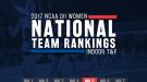 Subtle Changes Pepper NCAA DII Women's ITF Rankings