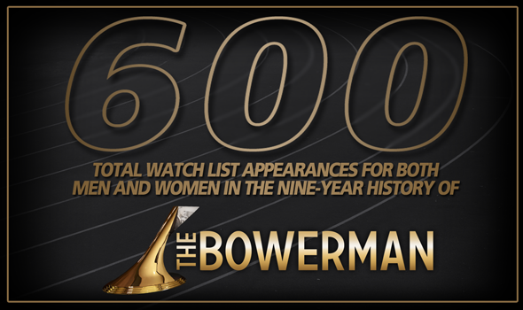 The Bowerman Award Watch List: By The Numbers