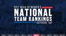2017 NCAA DII Women's Outdoor Team Rankings – Week 6