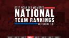 2017 NCAA DIII Women's Outdoor Team Rankings – Week 4