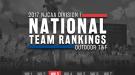 2017 NJCAA DI Outdoor Team Rankings – Week 3