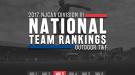 2017 NJCAA DIII Outdoor Team Rankings – Week 3