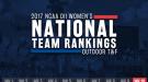 2017 NCAA DII Women's Outdoor Team Rankings – Week 10