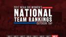 2017 NCAA DIII Women's Outdoor Team Rankings – Week 8
