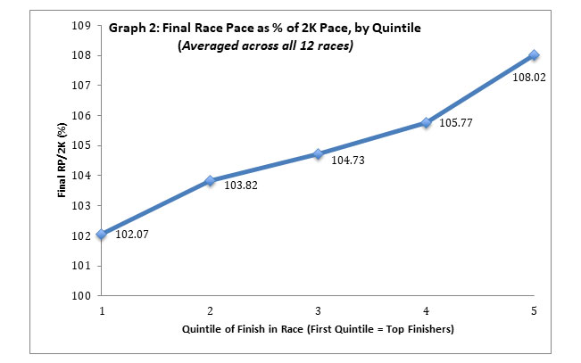 pacing strategy can analytics help us run faster in cross country